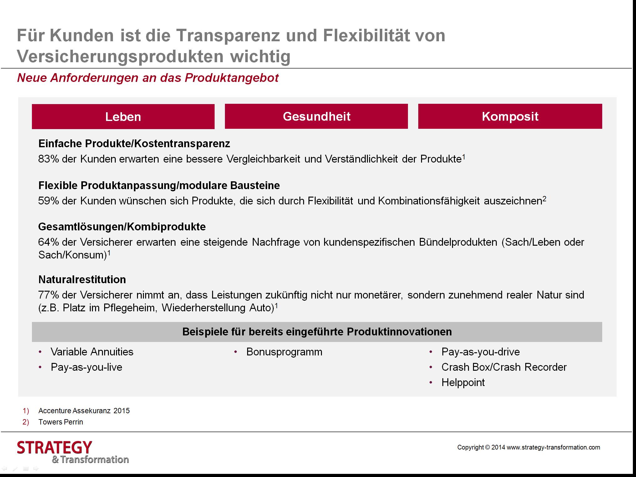 Digitale Transformation Versicherung_Neue Anforderungen