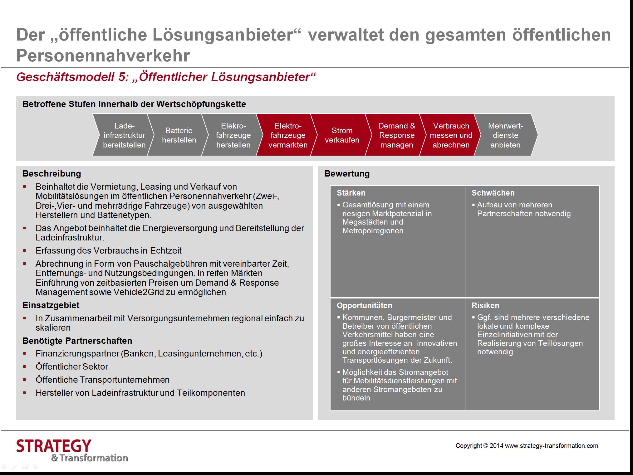Elektromobilität_Geschäftsmodell 5_öffentlicher Lösungsanbieter