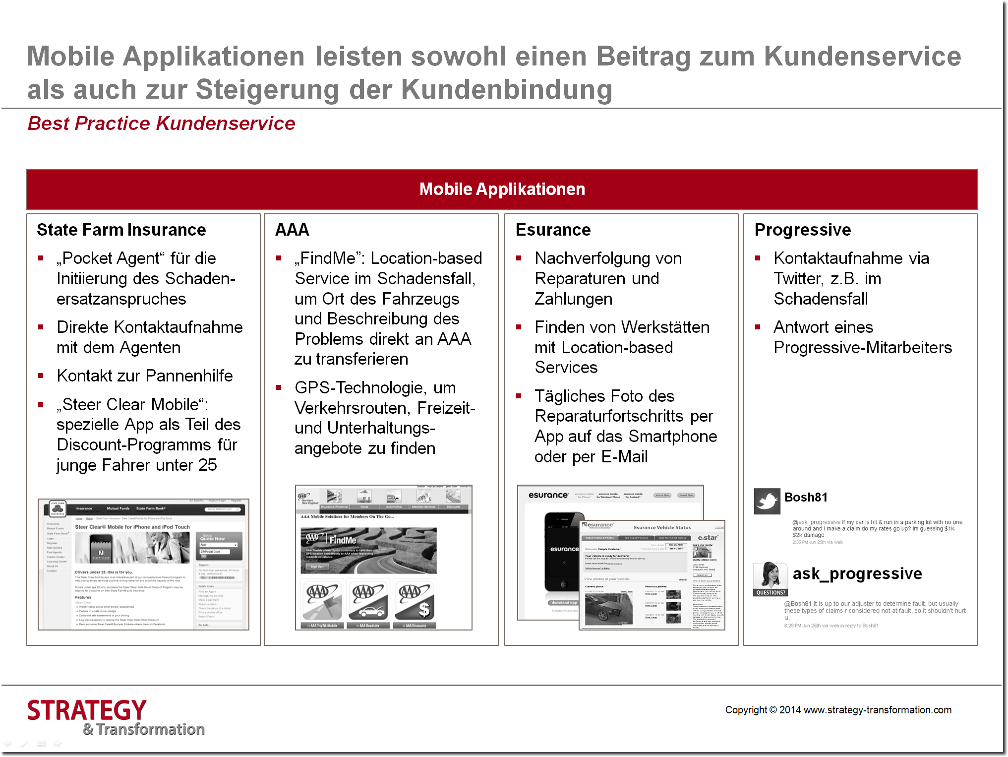 Digitale Transformation Versicherung_Best Practice Kundenservice