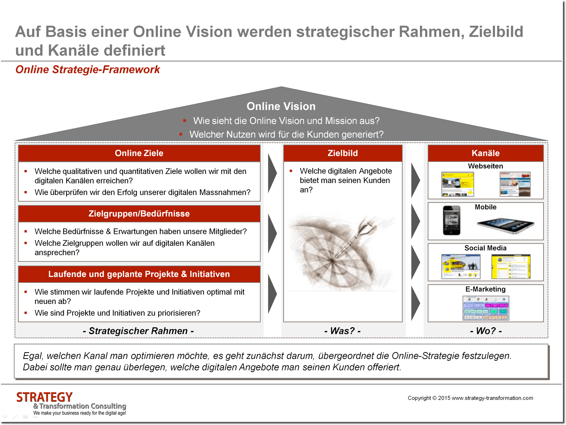 Online Strategie Framework
