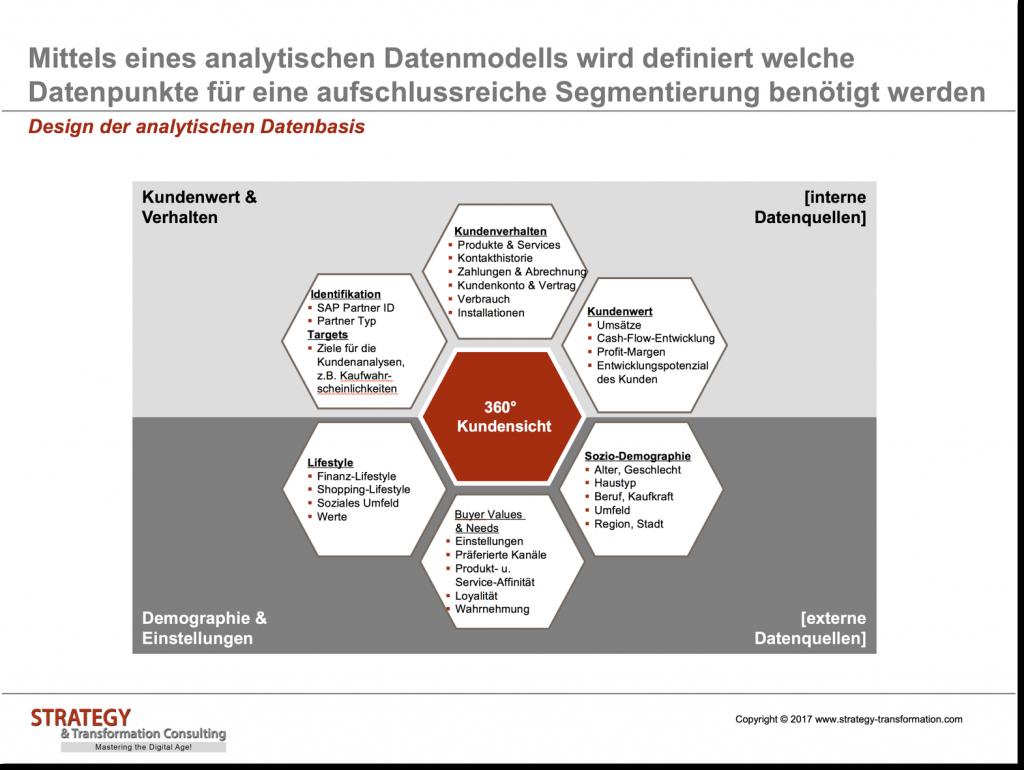 17_Design-der-analytischen-Datenbasis