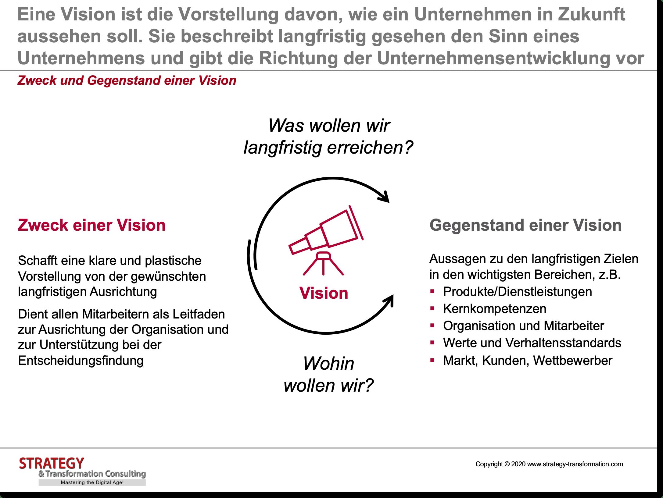 Zweck und Gegenstand einer Vision