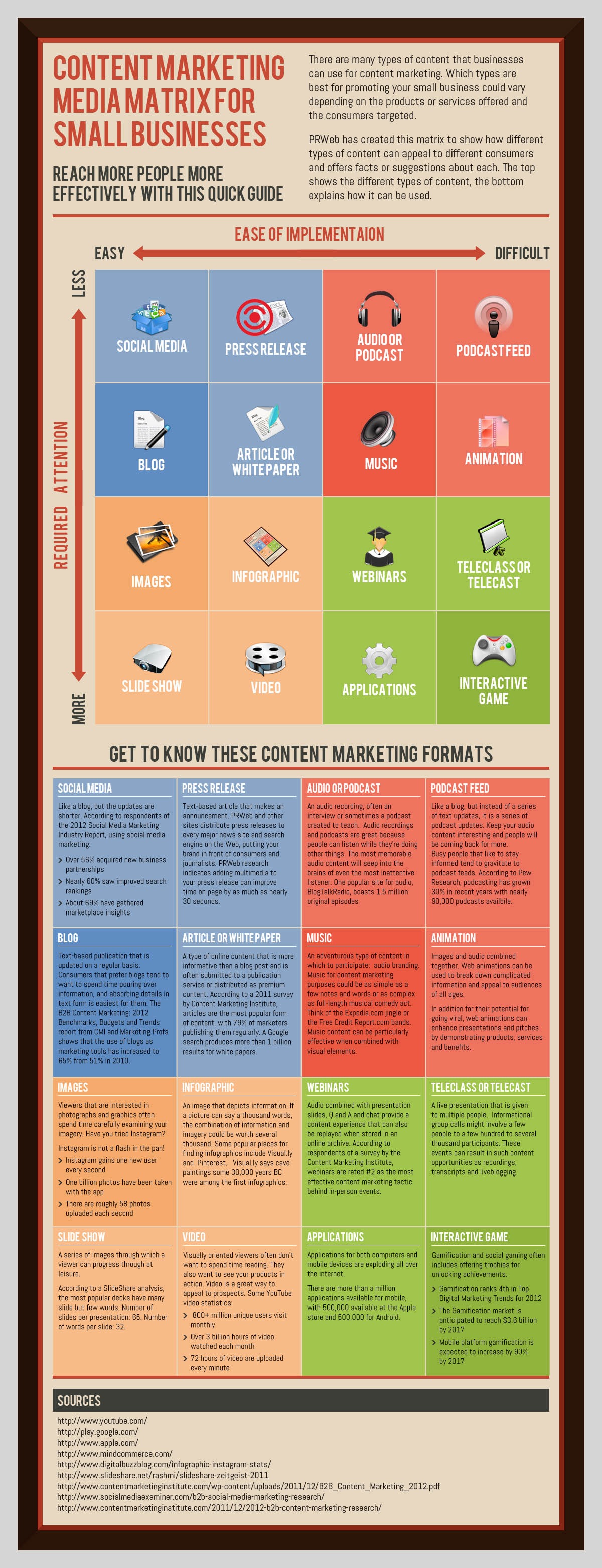 content-marketing-mix