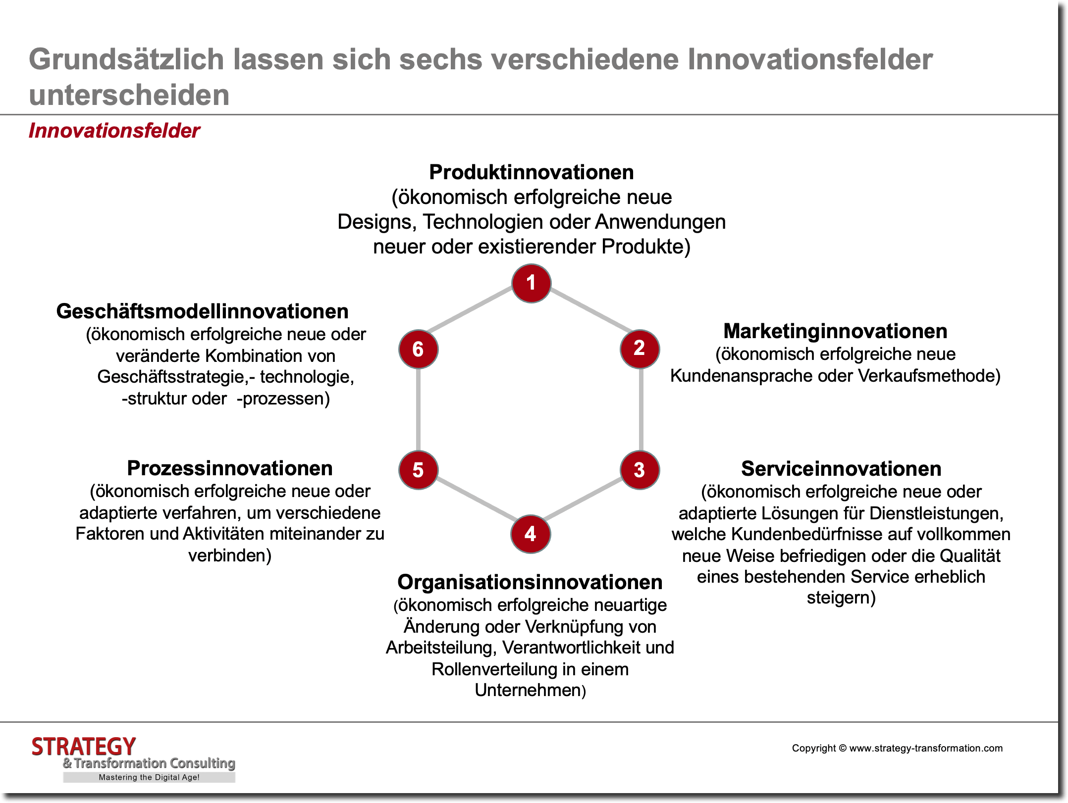 Innovationsmanagement_Innovationsfelder