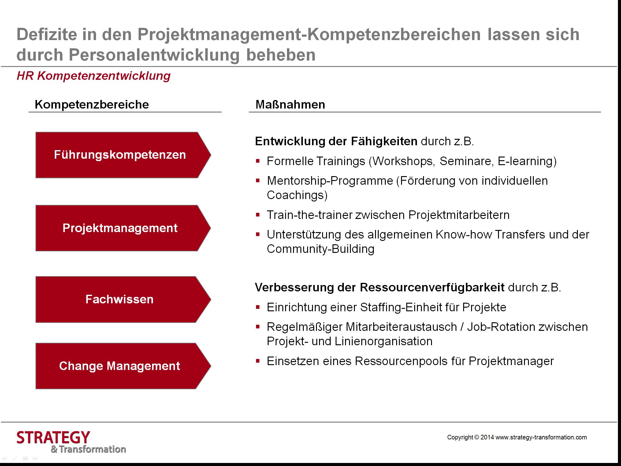 Grafik 6_HR Kompetenzentwicklung