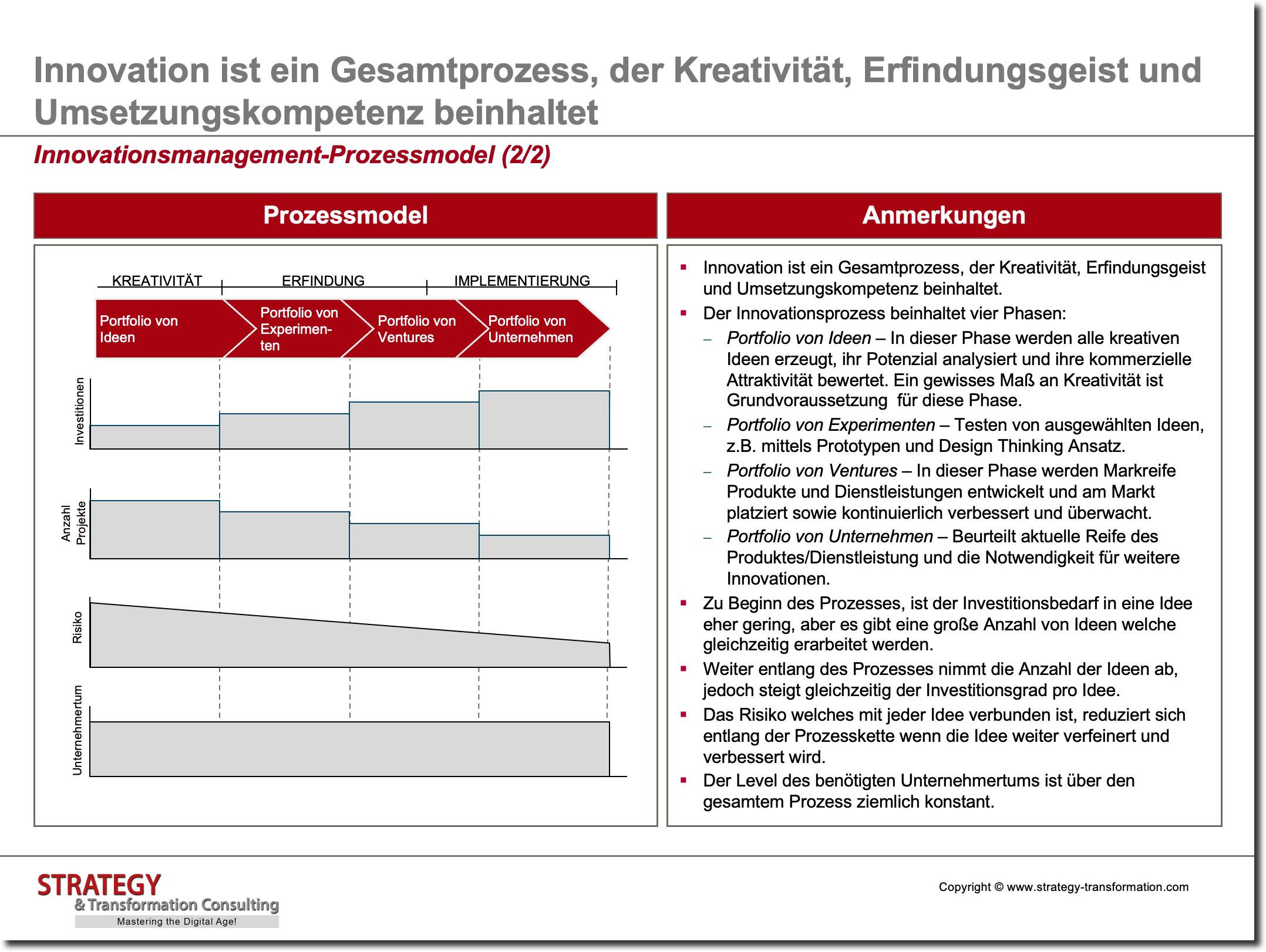 Innovationsmanagement_Prozessmodell_2 von 2
