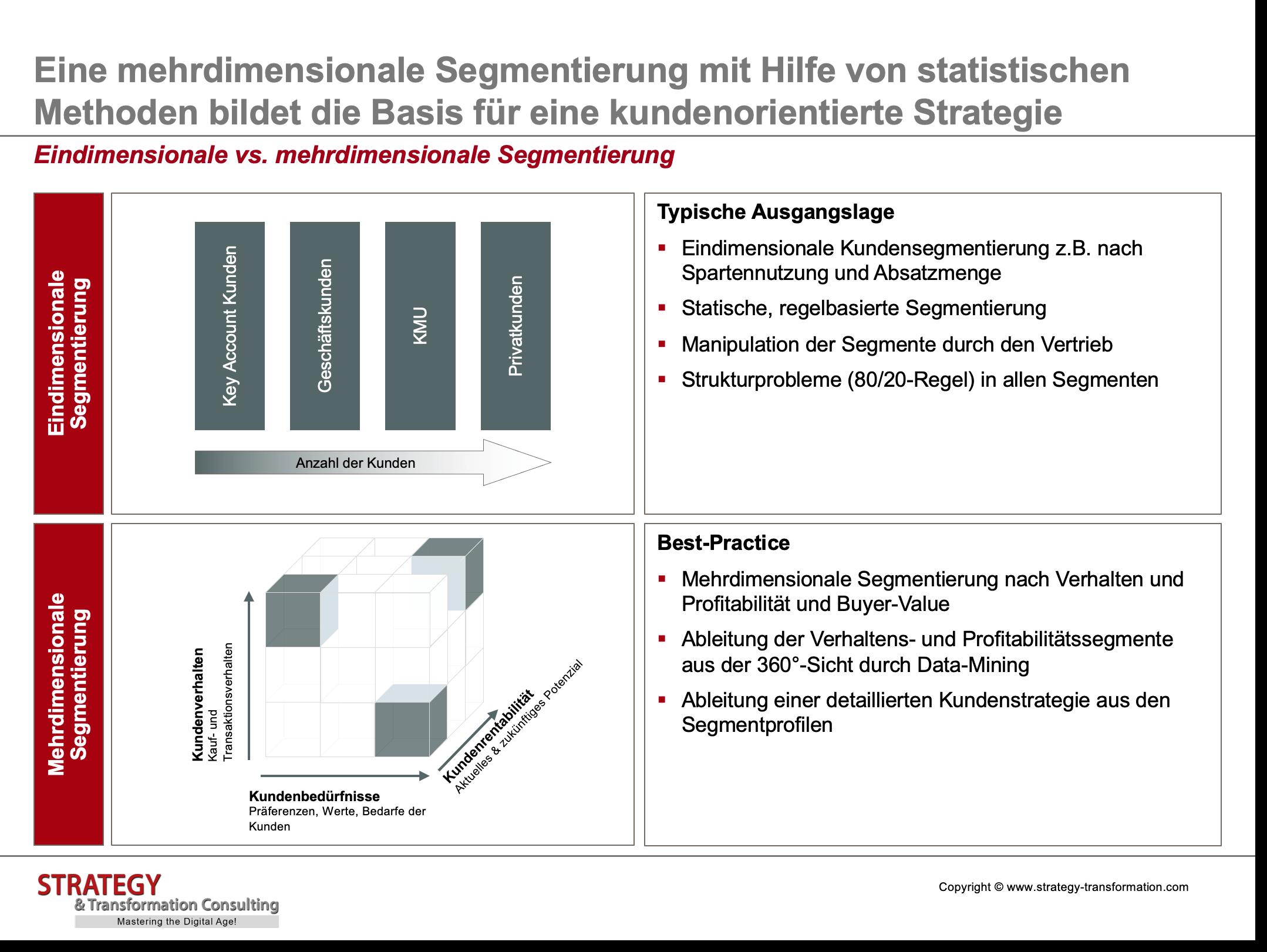 Customer Experience Management_Eindimensionale vs mehrdimensionale Segmentierung