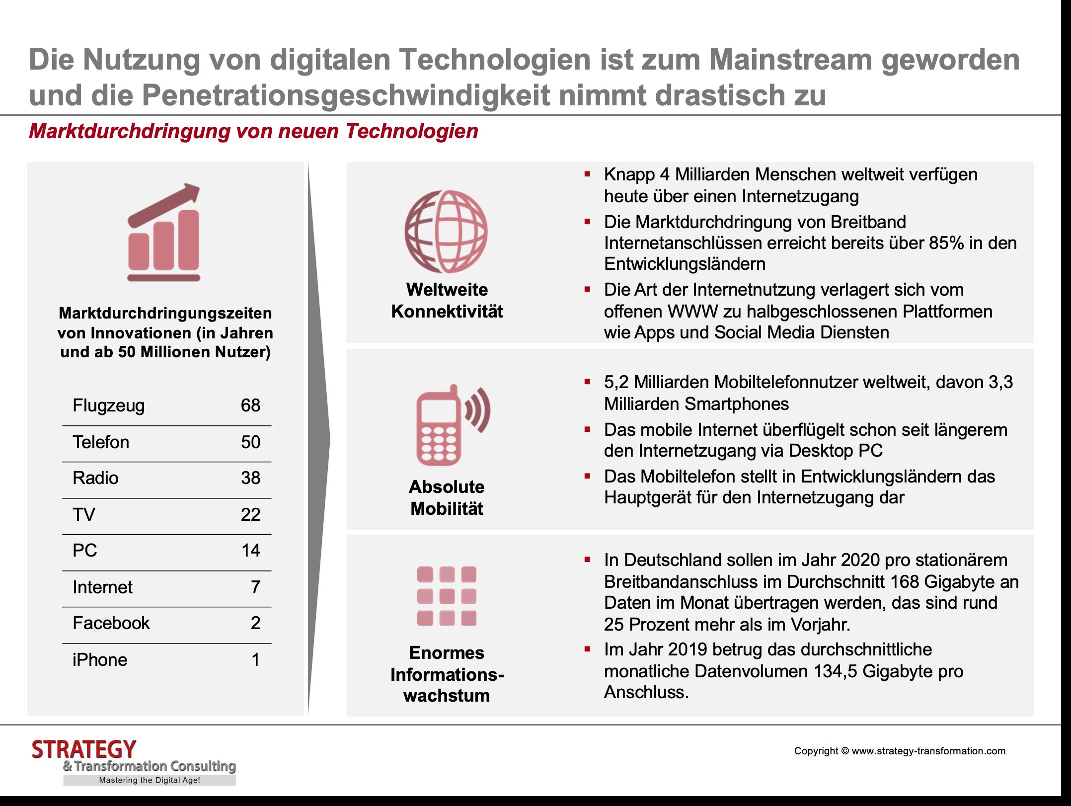 Customer Experience Management_Marktdurchdringung von neuen Technologien