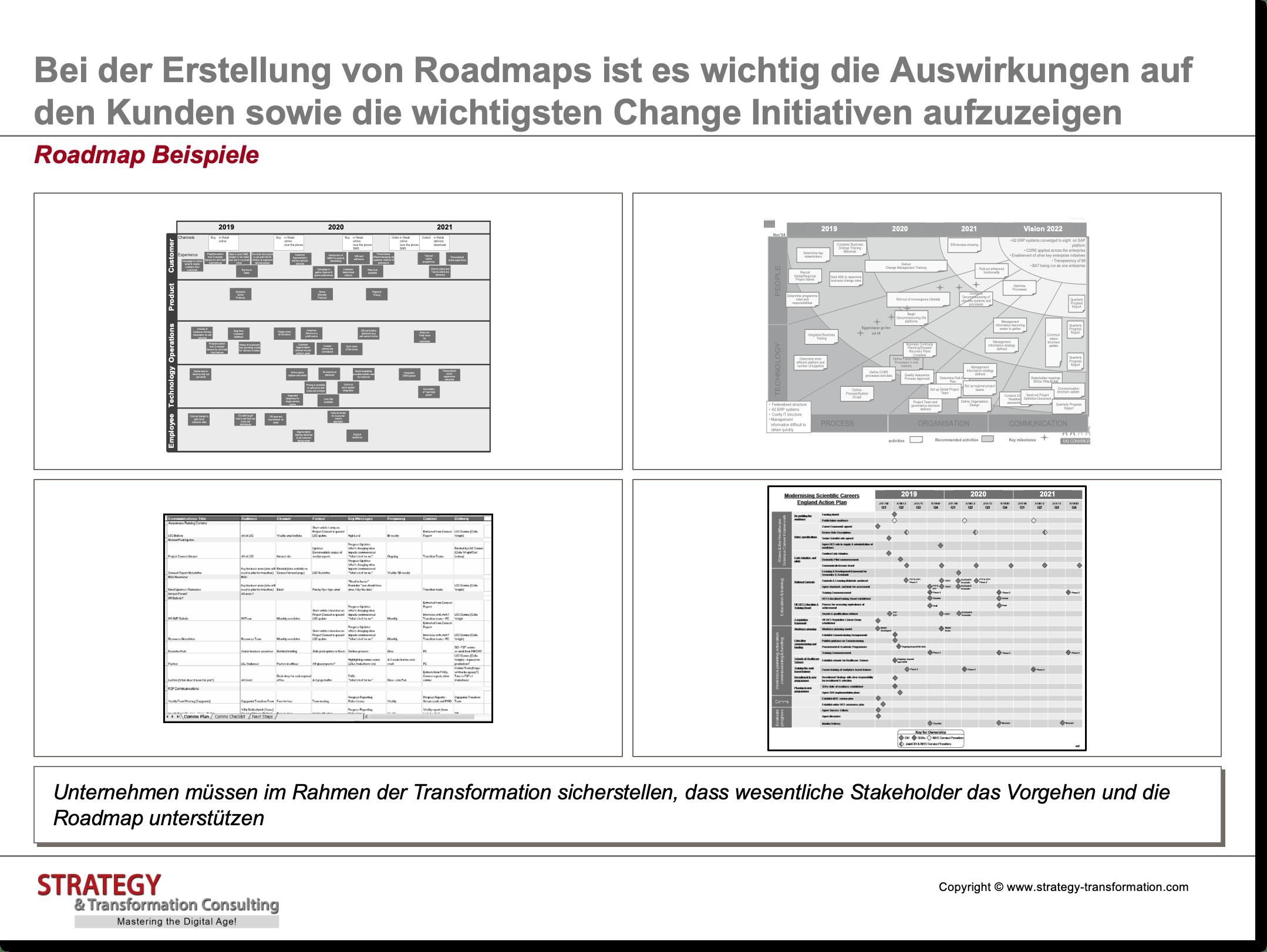 Customer Experience Management_Roadmap Beispiele