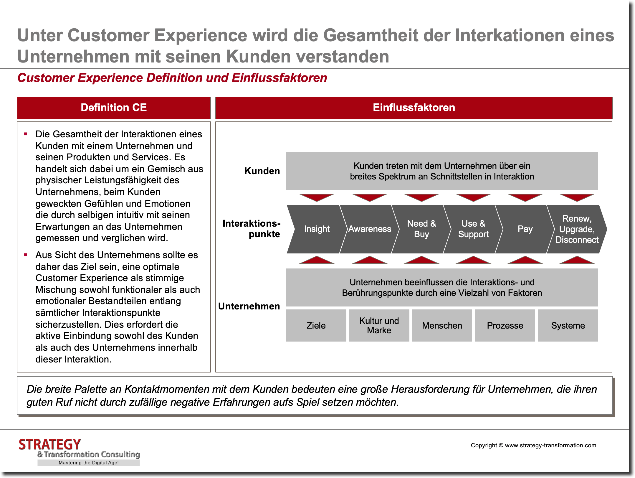 Customer Experience Management_Definition