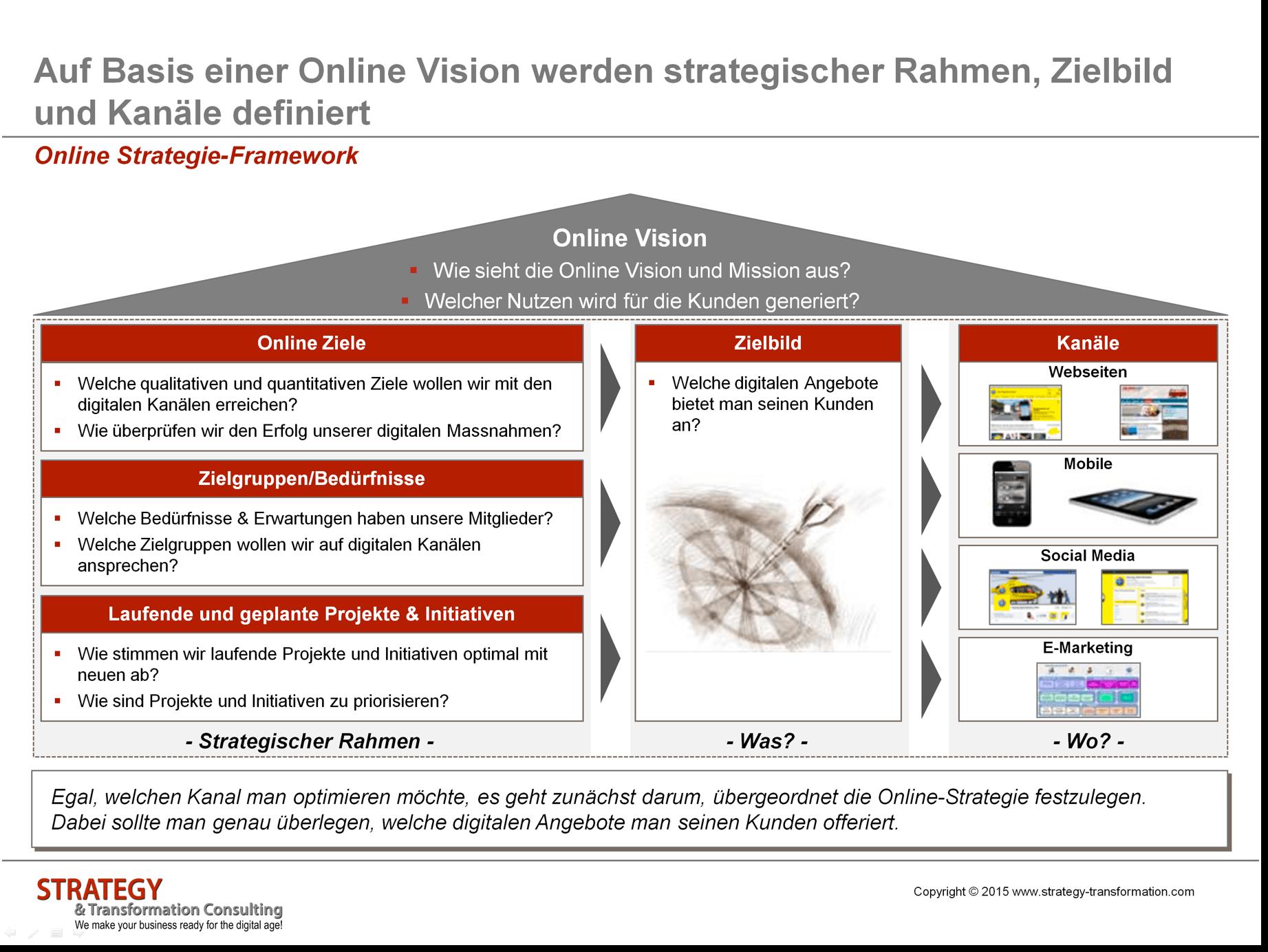 Online Strategie Framework