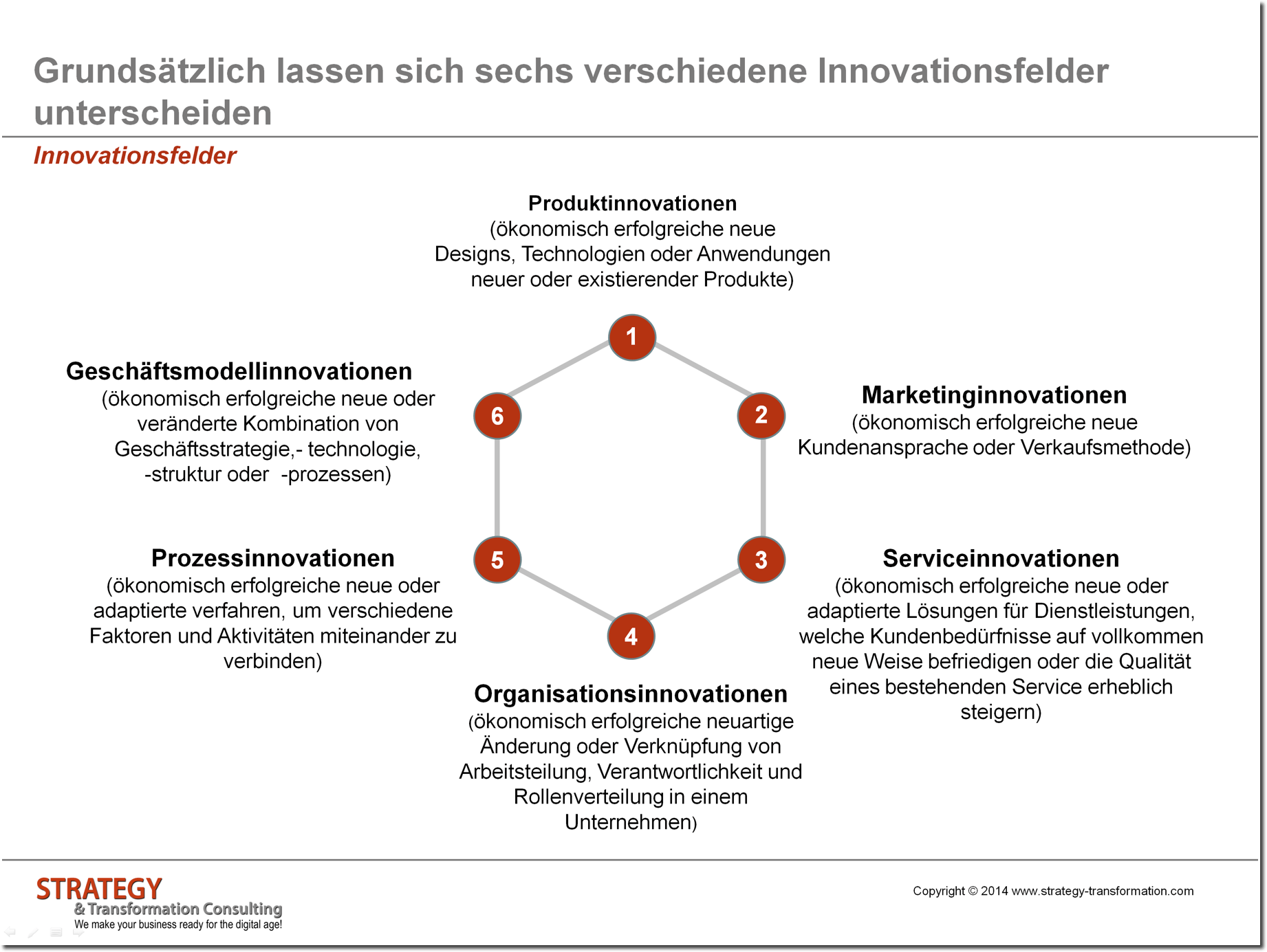 03_Innovationsfelder