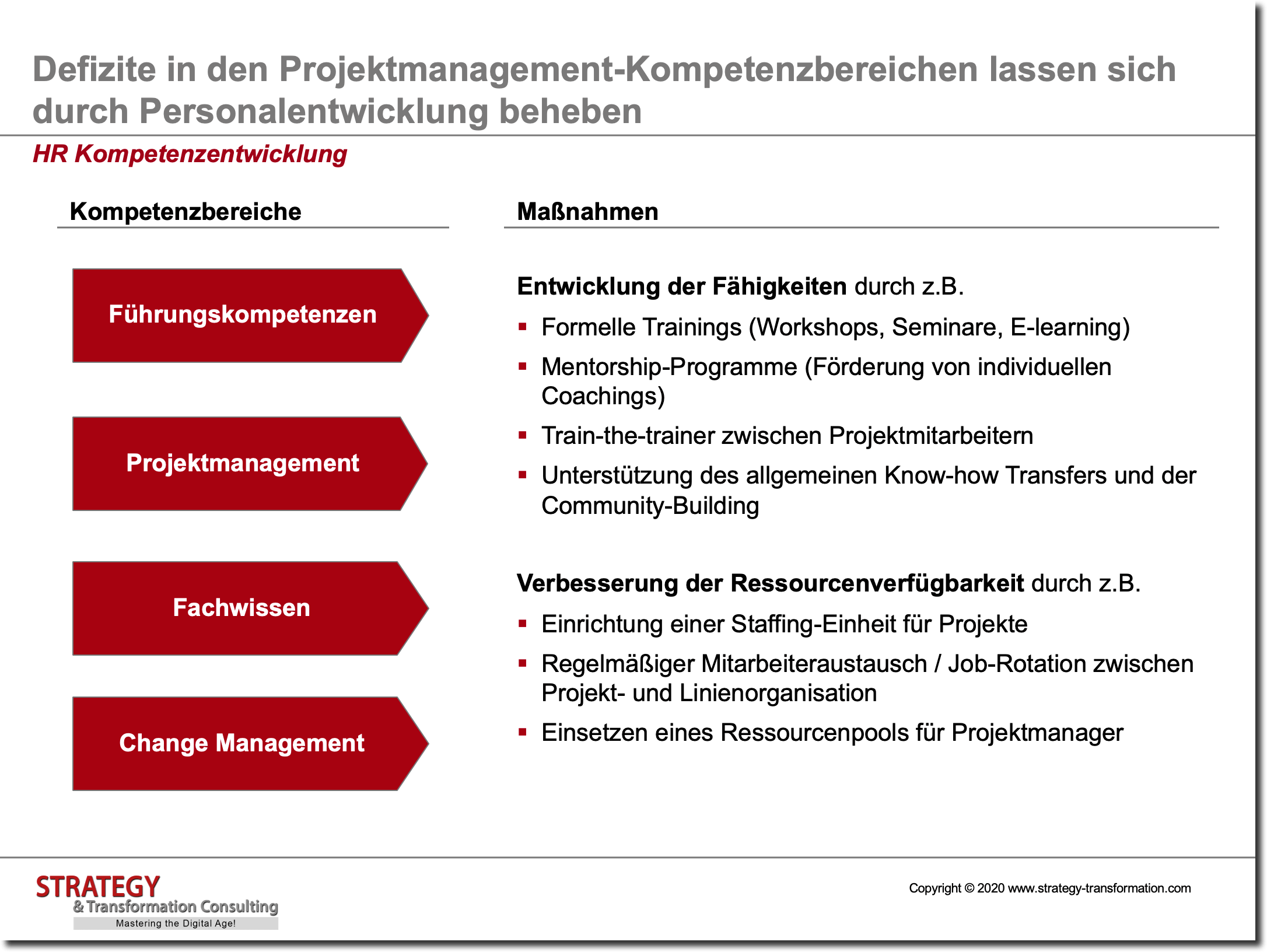HR Kompetenzentwicklung