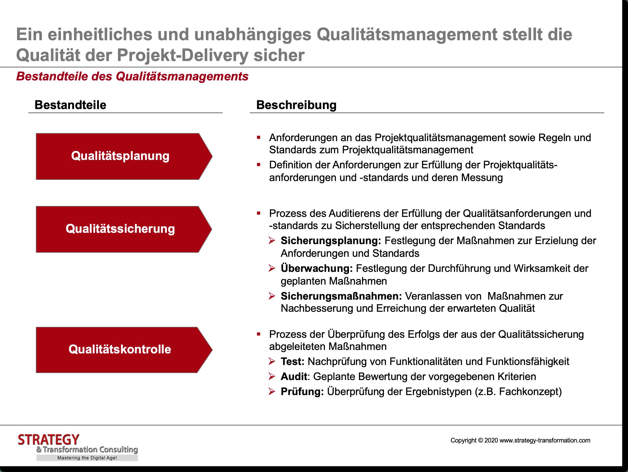 Bestandteile des Qualitätsmanagements in Projekten