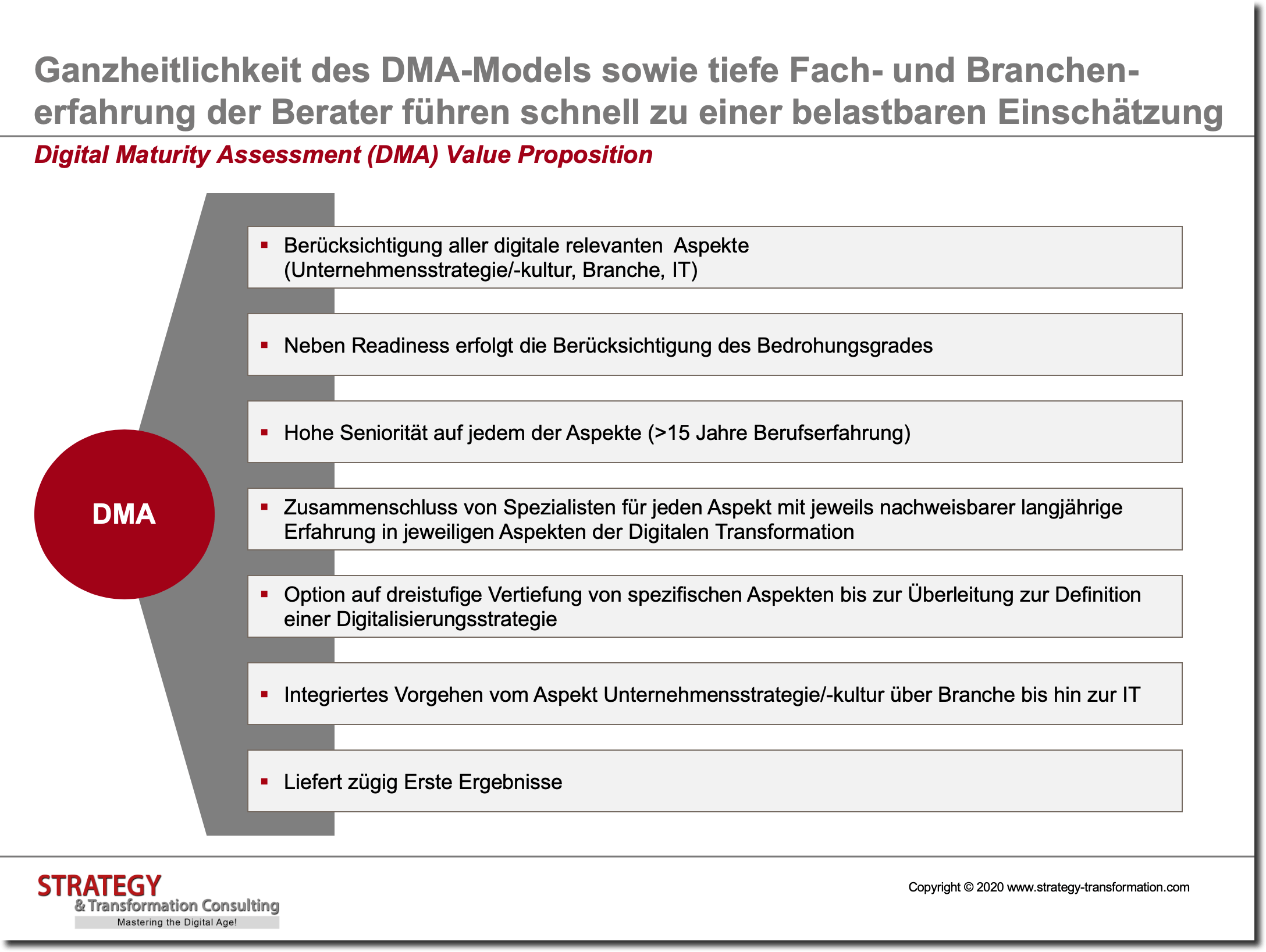 Digital Maturity Assessment (DMA) Value Proposition