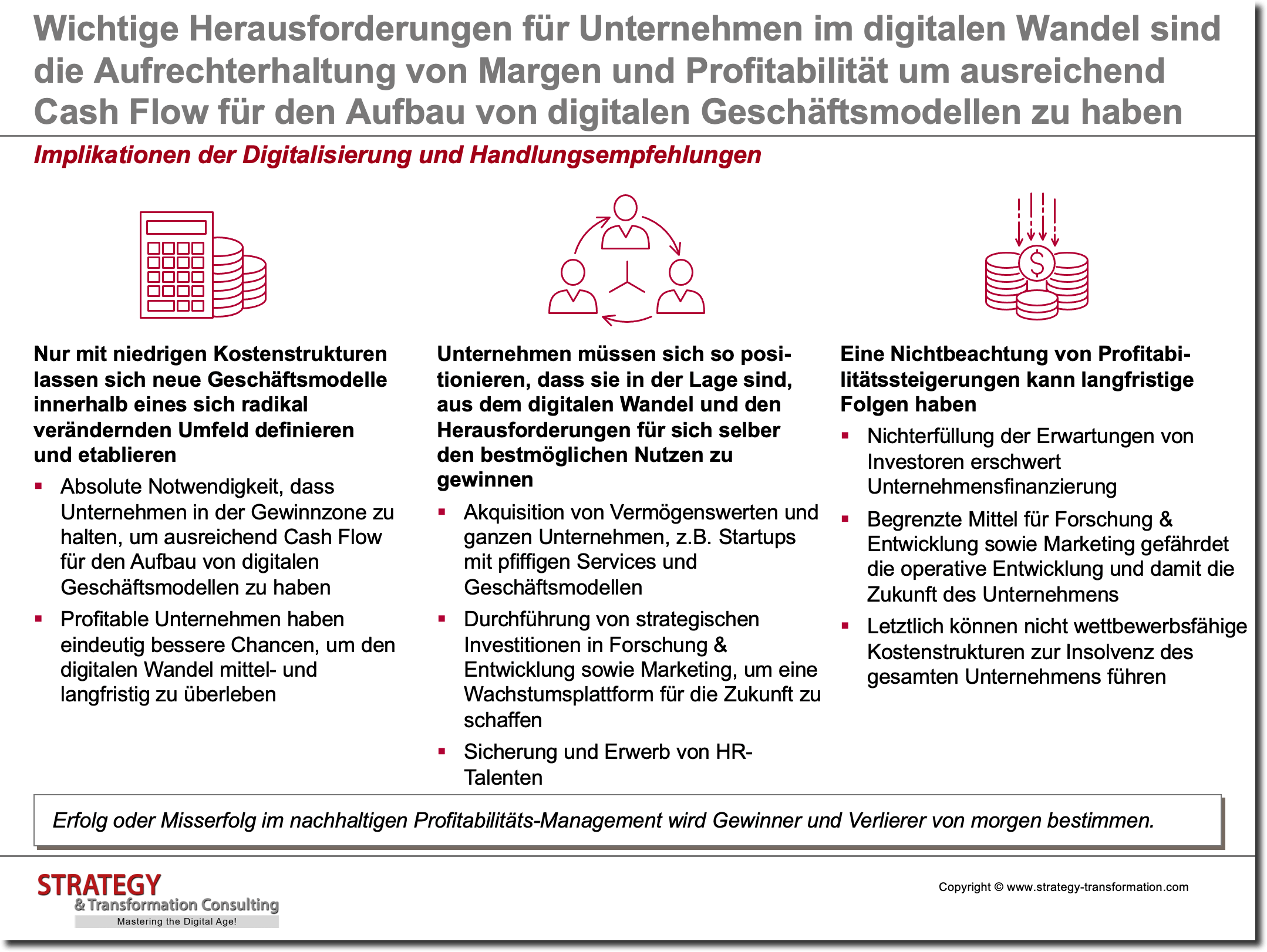 Implikationen der Digitalisierung und Handlungsempfehlungen