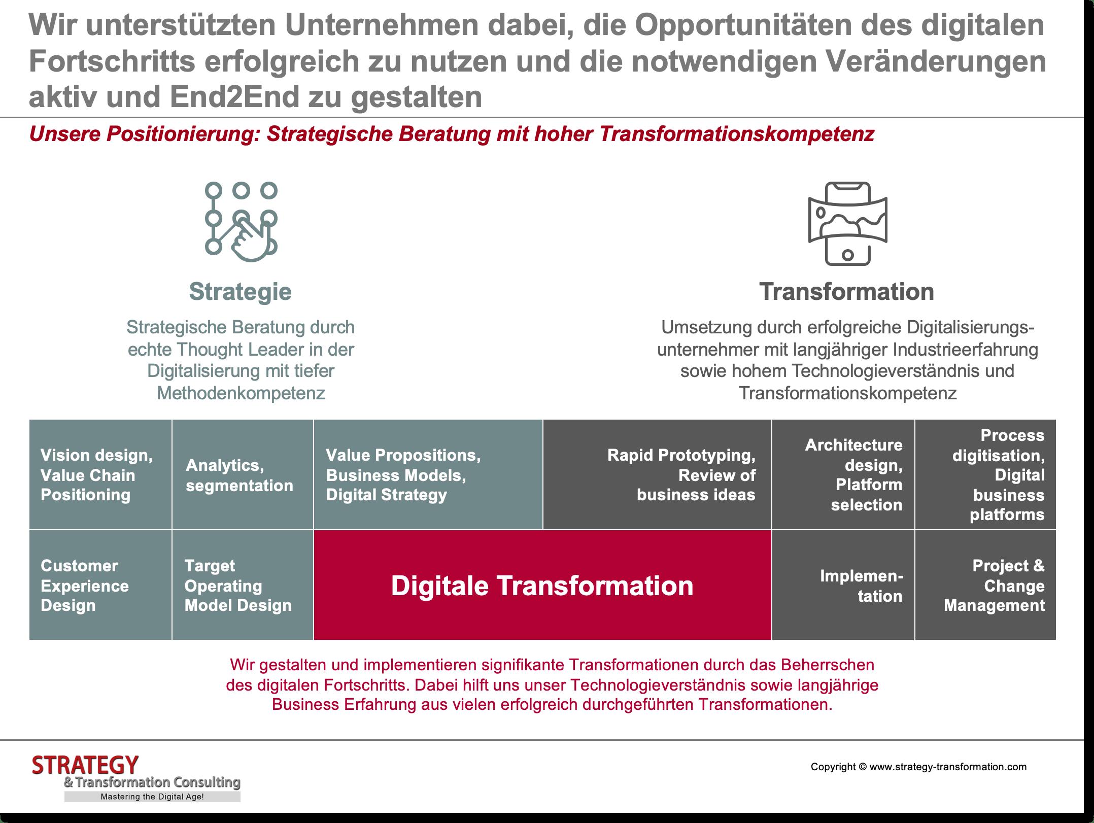 Unsere Positionierung: Strategische Beratung mit hoher Transformationskompetenz